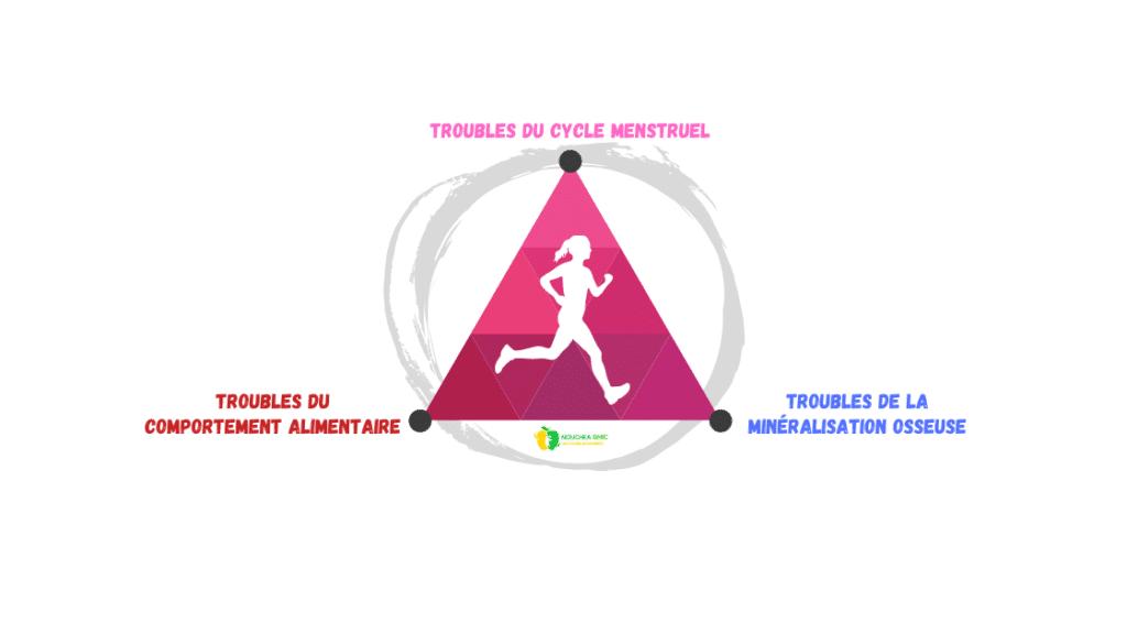 triade de la femme sportive